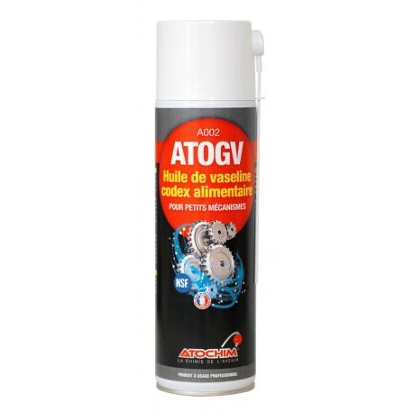 ATOGV